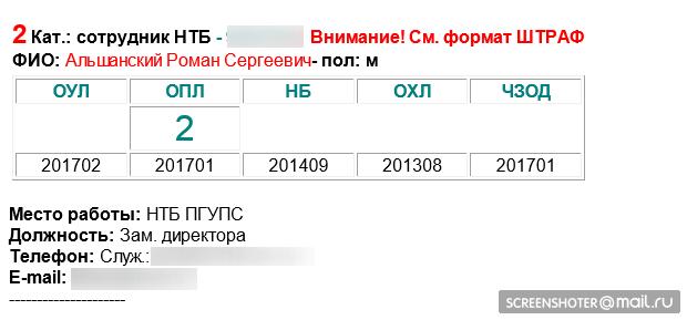 http://library.pgups.ru/images/formular-pgups.png